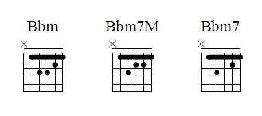Bbm7M