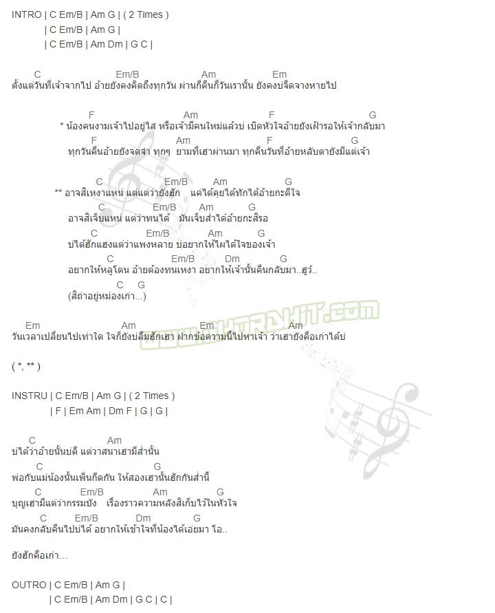 คอร์ดเพลง สิถ่า - อาร์ต ธนาวัฒน์ feat. พร จันทพร พอดีม่วน